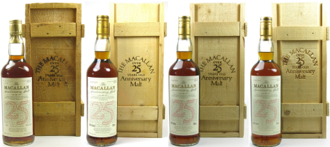 Macallan Anniversary Malts continue upside